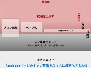 FBサイズ